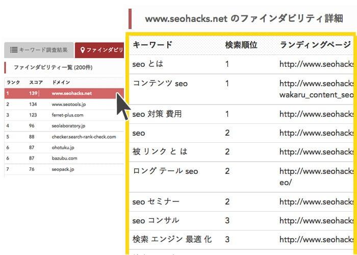 ファインダビリティ機能で競合サイトが簡単表示!