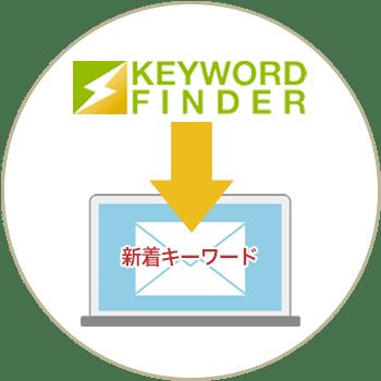キーワードを検索