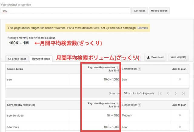 Googleキーワードプランナー表示制限(海外)