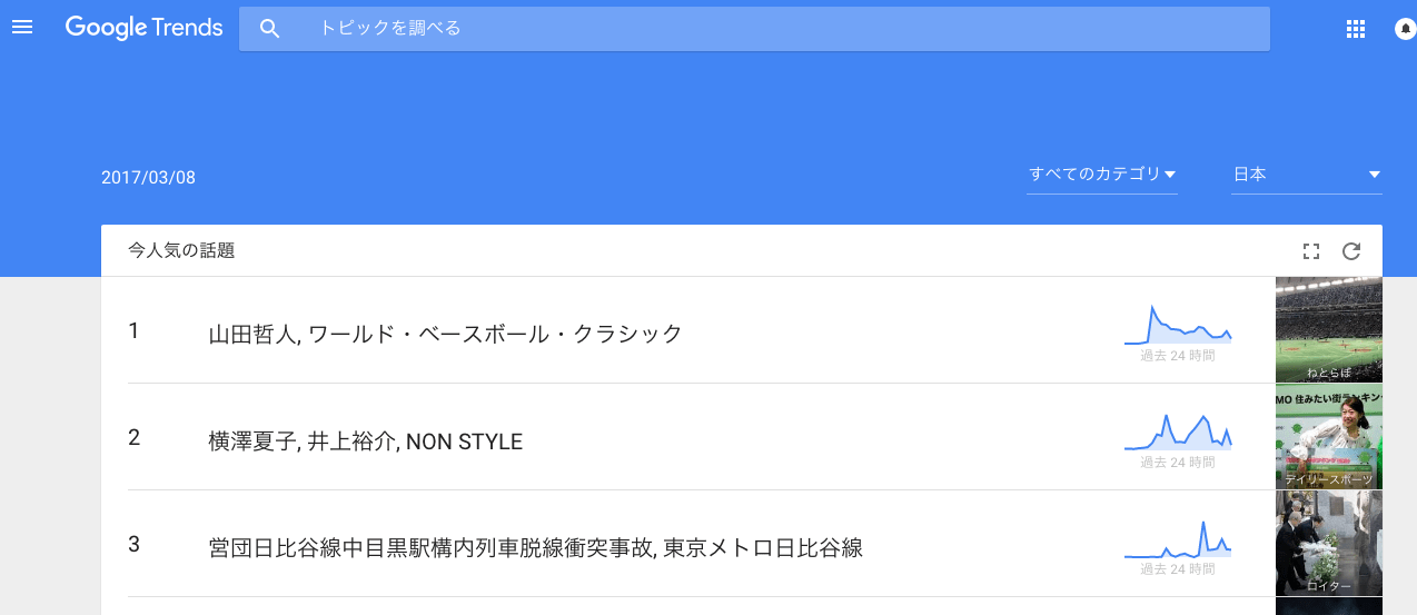 google トレンド